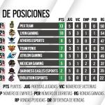 Regresa el Campeonato Mexicano de Rainbow Six Siege ?? 2