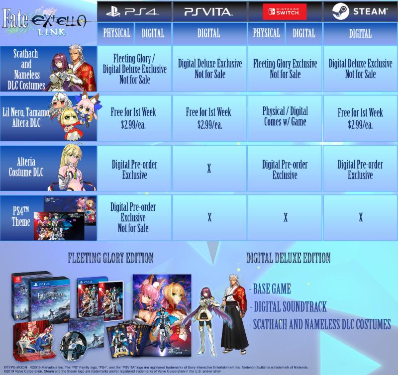 Fate/EXTELLA LINK ya tiene fecha de lanzamiento en PC y consolas 1