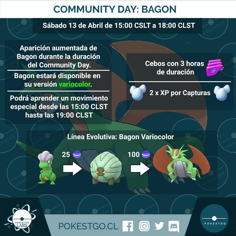 ¡Abran paso! Se viene Bagon al Community Day de abril 2