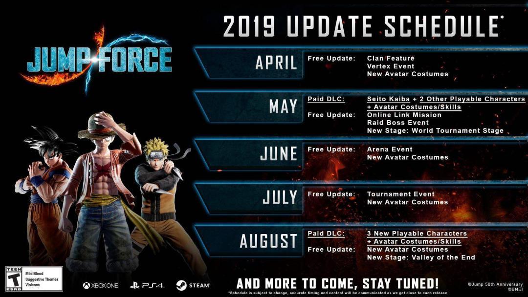 Conoce el primer personaje que llega a Jump Force por DLC 2