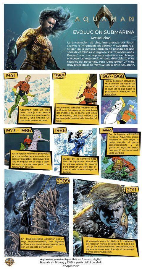 Mira la evolución de Aquaman desde su primer cómic a la última película 1