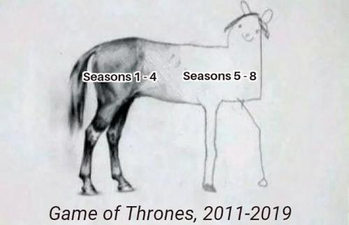 A Kit Harington y Emilia Clarke no les gustó la temporada 8 de Game of Thrones 2