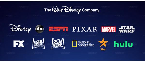 Disney Plus (Contenido)