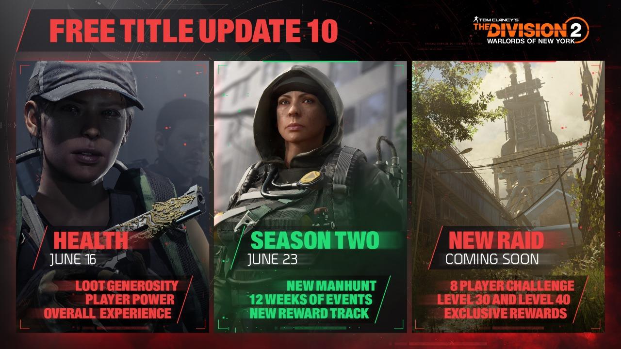 Tom Clancy's The Division 2: Su próxima actualización llega el 16 de Junio 2