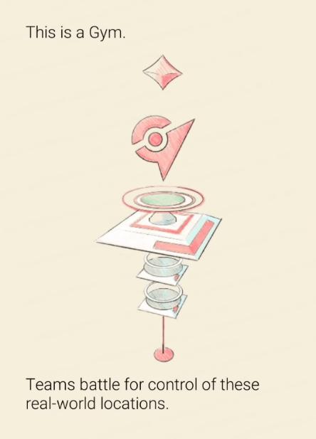 Pokémon Go Gym