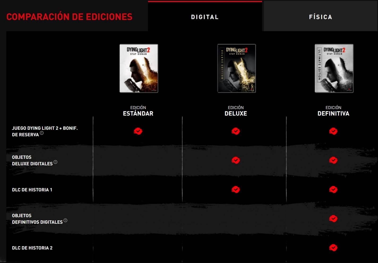 Dying Light 2: Stay Human, Techland confirma fecha de lanzamiento y detalles de pre-venta 1