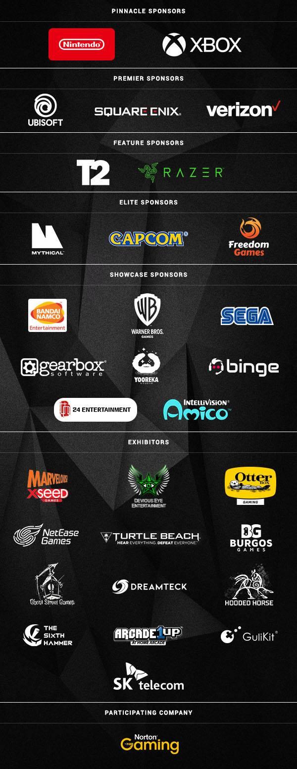 E3 2021 partners