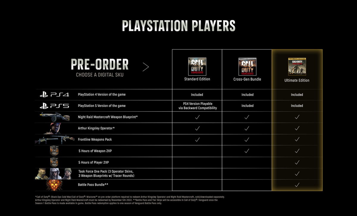 Call of Duty Vanguard: estas son las recompensas gratis del pase de batalla de la Temporada 6 10