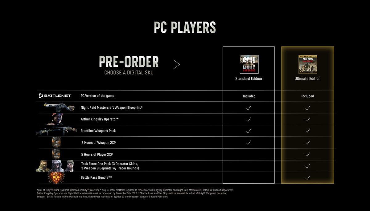 Call of Duty Vanguard: estas son las recompensas gratis del pase de batalla de la Temporada 6 9